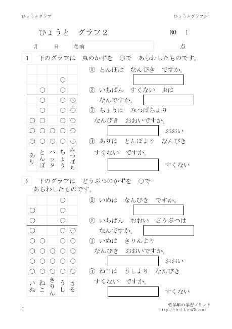 国語 5年生 国語 問題 : ひょうとグラフ | 低学年の ...